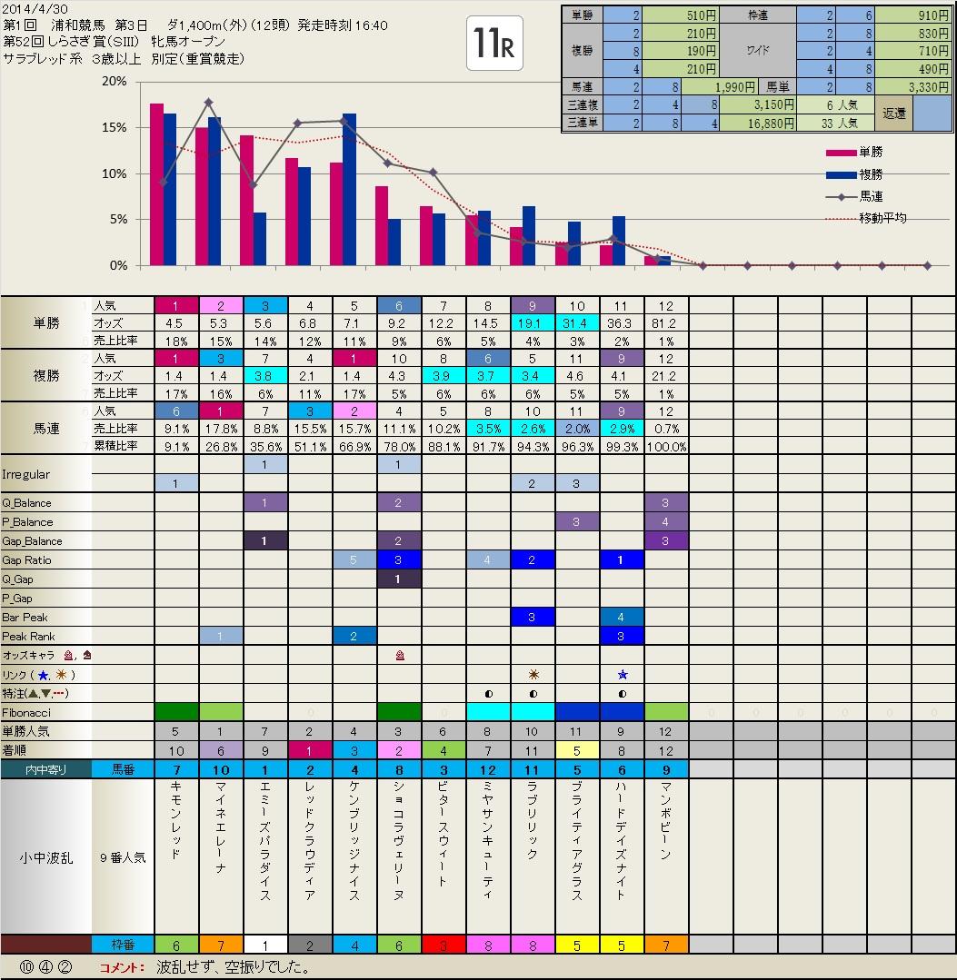 b0201522_0301096.jpg