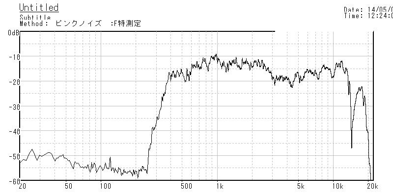 b0052286_053055.jpg