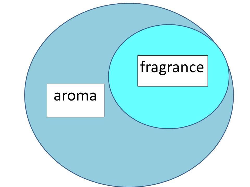 アロマとフレグランス_a0241725_22443989.jpg