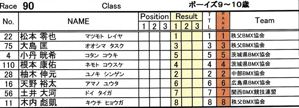 2014Jシリーズ /西日本シリーズ 第1戦 inサイクルピア岸和田 VOL7:B9〜10,11〜12歳決勝_b0065730_19445626.jpg