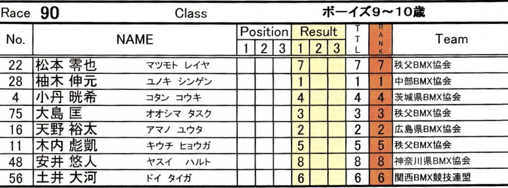 2014Jシリーズ /西日本シリーズ 第2戦 inサイクルピア岸和田 VOL7:ボーイズ9〜10,11〜12決勝_b0065730_21111842.jpg