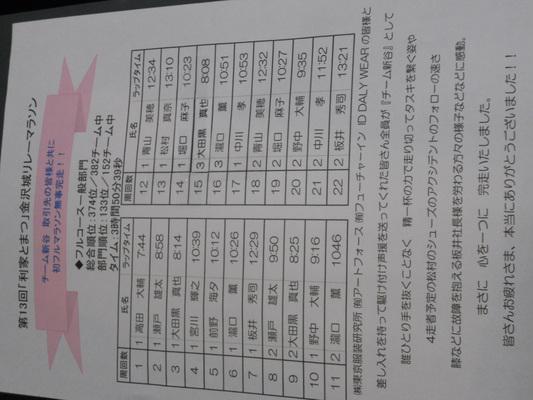 第13回金沢城リレーマラソン_a0142317_17453988.jpg