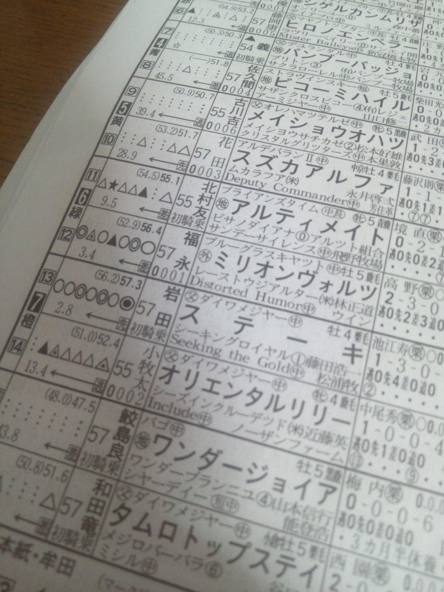 明日の京都8レース_c0001670_22322529.jpg