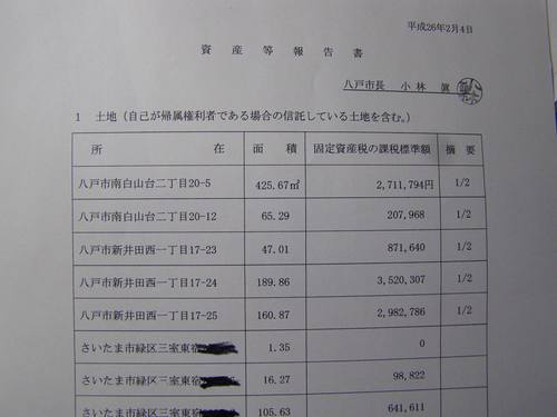 市長資産公開・鈴木継男の大嘘発見_b0183351_742393.jpg