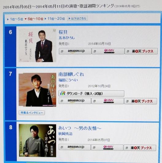 オリコン演歌歌謡曲ランキング・あいつ~男の友情・第8位_b0083801_00302868.jpg