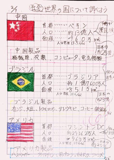 ワールドカップで日本と同 ...