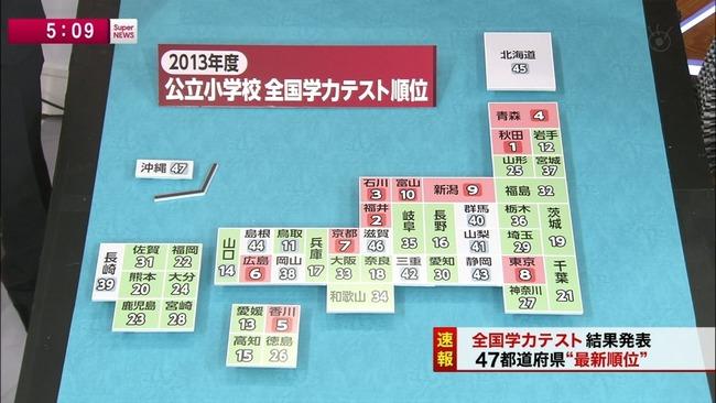 「47都道府県サヨク汚染度ランキング」:「左翼県=不勉強県=民度低い県」だった!_e0171614_9393954.jpg