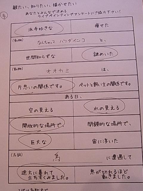 s.ukawaさんライブペインティングの様子_d0322493_23375843.jpg