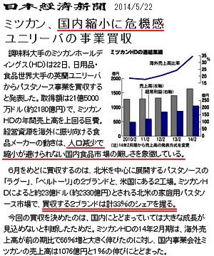ミツカンがユニリーバから「ラグー」と「ベルトーリ」を買収!!! 海外売上比率50%超へのグローバル戦略_b0007805_271295.jpg