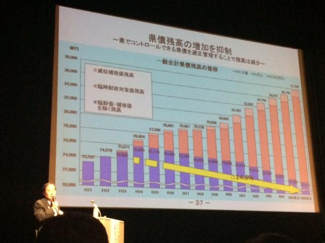 上田県政10年の検証_d0130714_20274263.jpg