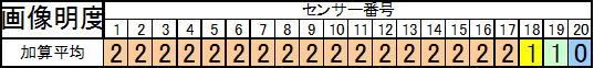 f0346040_03585120.jpg