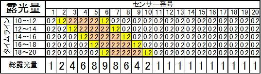 f0346040_04502026.jpg