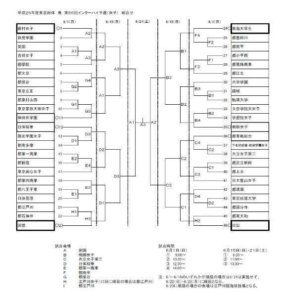 2014 IH予選組み合わせ_b0249247_0203166.jpg