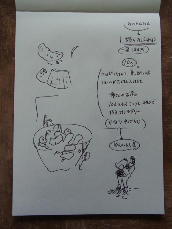 絵日記_d0159424_15232877.jpg