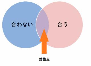 b0198721_1627585.jpg