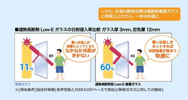 内窓_e0243413_16364364.jpg