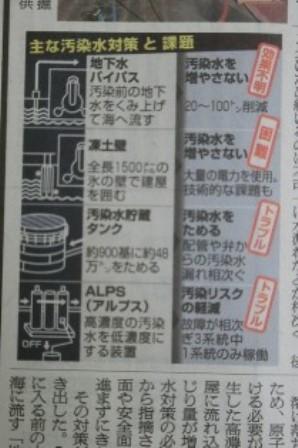 素晴らしきチーム福島原発廃炉に挑戦、子供たちに素晴らしい日本を残す原発廃炉事業に特別評価をすべき_d0181492_10104395.jpg