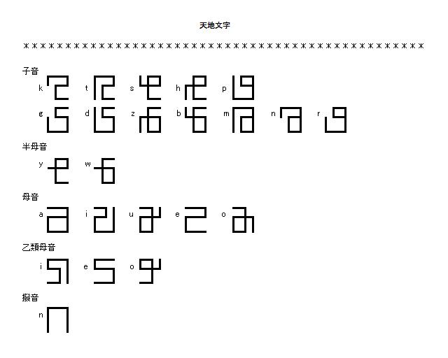 日本語に秘められた謎:「NWOvs日本」と「超古代世界語は日本語だった!」_e0171614_1913135.jpg
