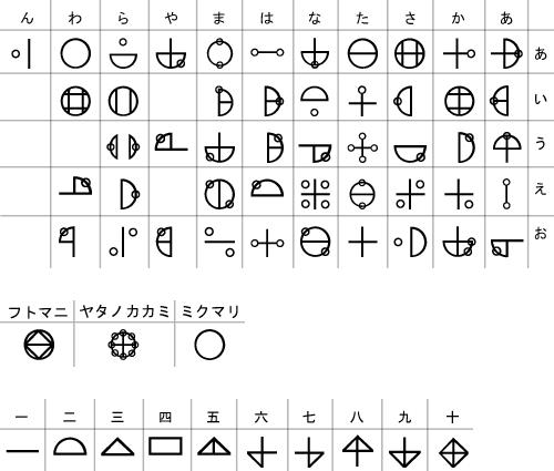 日本語に秘められた謎:「NWOvs日本」と「超古代世界語は日本語だった!」_e0171614_19135774.png