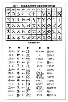 日本語に秘められた謎:「NWOvs日本」と「超古代世界語は日本語だった!」_e0171614_1993996.jpg