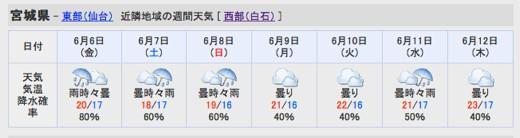 梅雨入り近し_c0063348_20193241.jpg