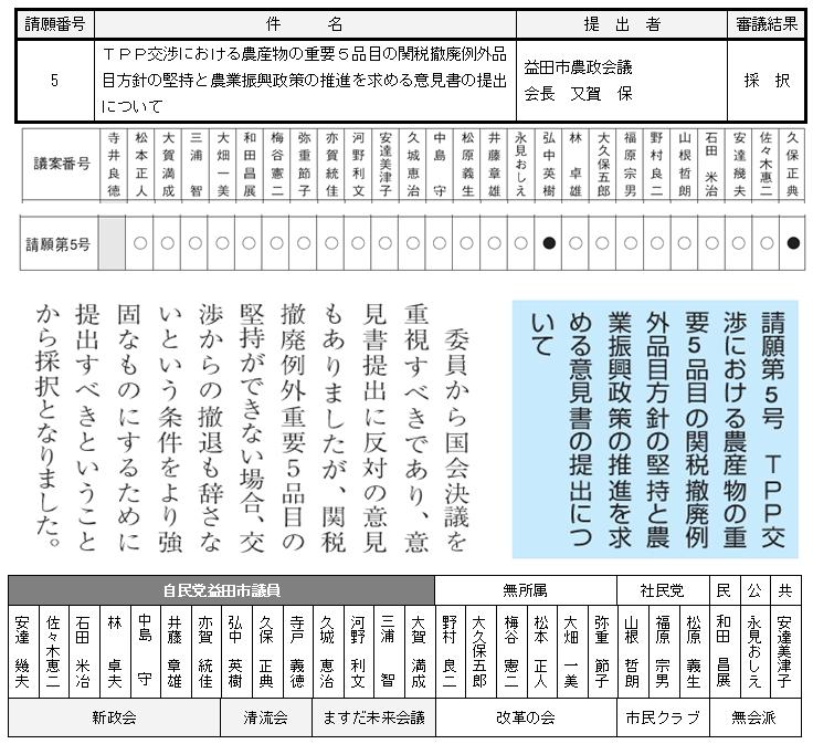 益田市議会_e0128391_226493.jpg