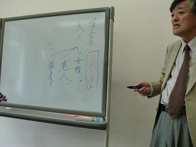 【例会報告】札幌向山型国語研究会14年5月例会_e0252129_0314484.jpg