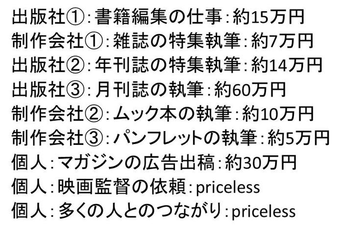 セルフマガジン講義再録データ販売!_e0171573_2164910.jpg