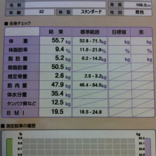 念願のタニタ食堂へ_f0310282_18484626.jpg