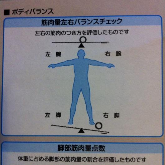 念願のタニタ食堂へ_f0310282_18500318.jpg