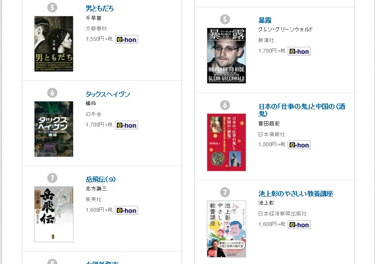 """《日本的""""劳魔""""与中国的""""酒鬼""""》入选八重洲图书中心畅销书排行榜第六位_d0027795_1054844.jpg"""
