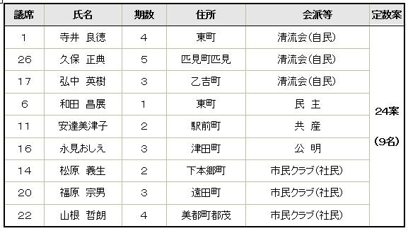 益田市議会_e0128391_6332832.jpg