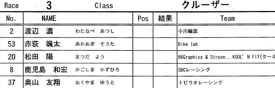 JOSF緑山6月定期戦VOL4:パウダーパフ/クルーザー決勝 動画アリ_b0065730_16215198.jpg