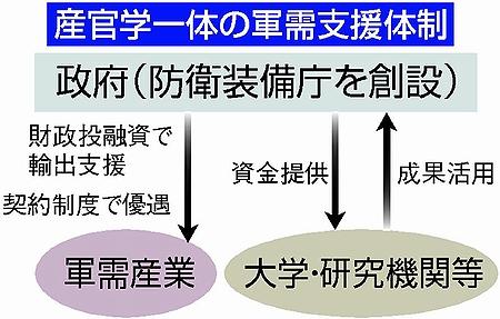 国会法改定・秘密会設置 / 浪江町の牛飼い 霞ヶ関で抗議 他_f0212121_2219171.jpg