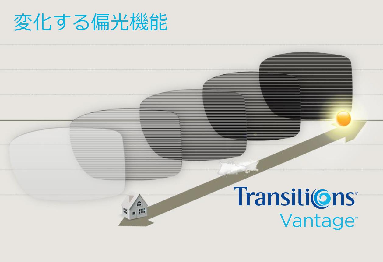 新発想画期的「調光偏光レンズ」_e0304942_1522891.jpg