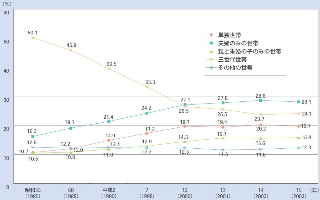 人口拡大策_e0128391_829664.jpg