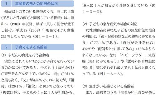 人口拡大策_e0128391_837132.jpg