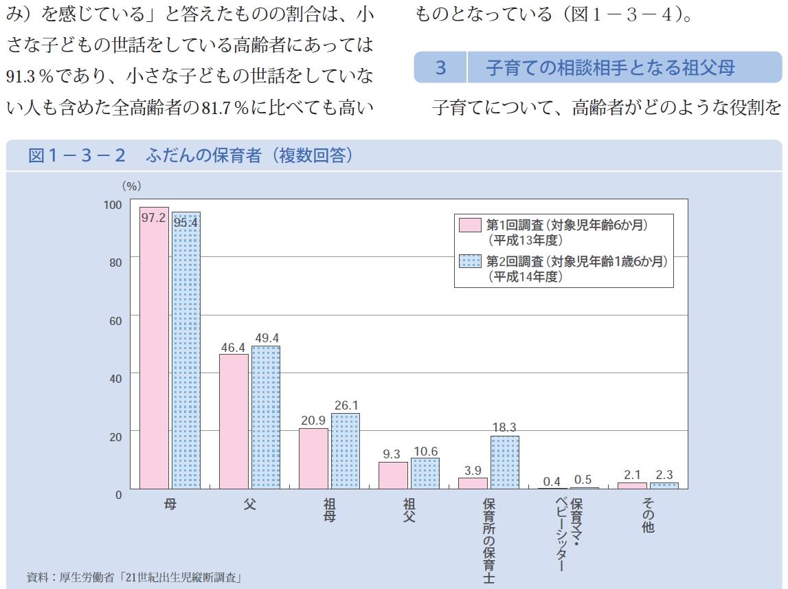 人口拡大策_e0128391_837463.jpg