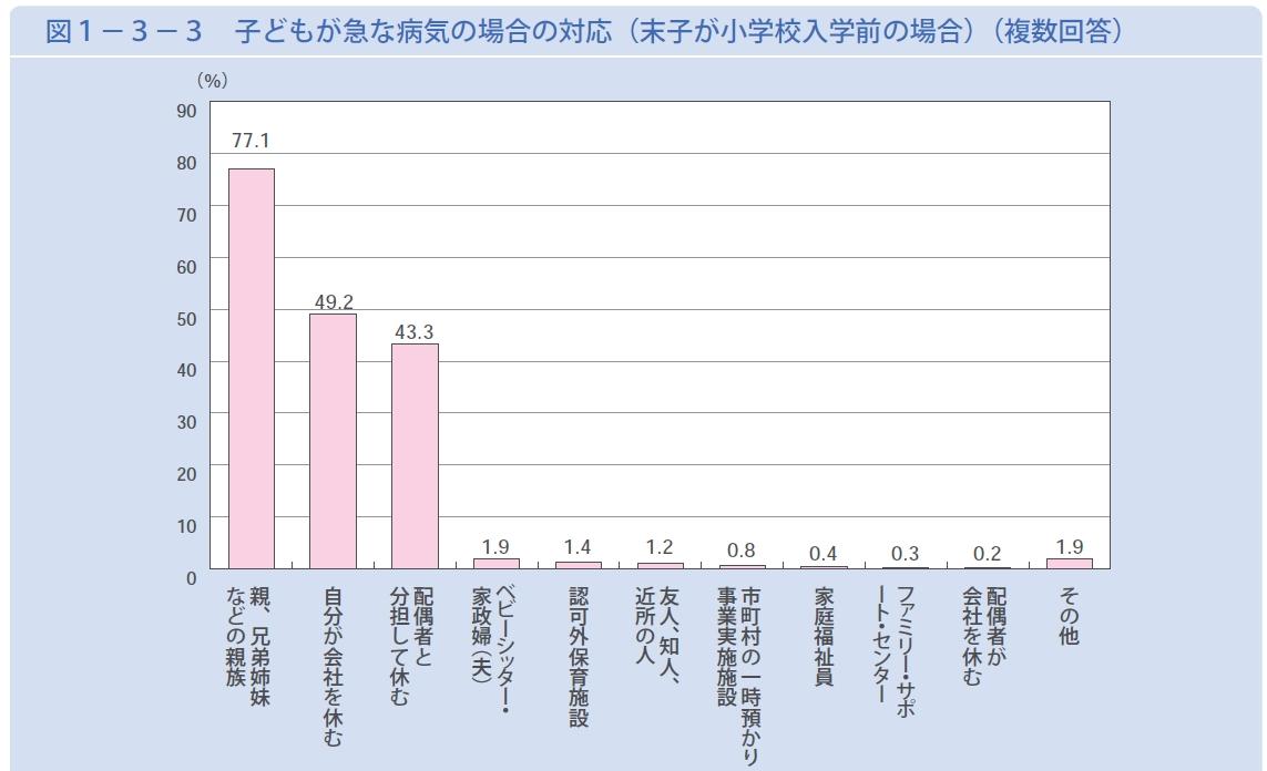 人口拡大策_e0128391_8375041.jpg