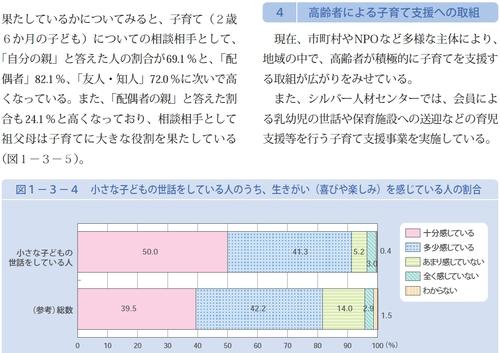 人口拡大策_e0128391_8382543.jpg