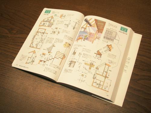 「本間至の住宅デザインノート」やっと出版です。_c0070136_22222432.jpg