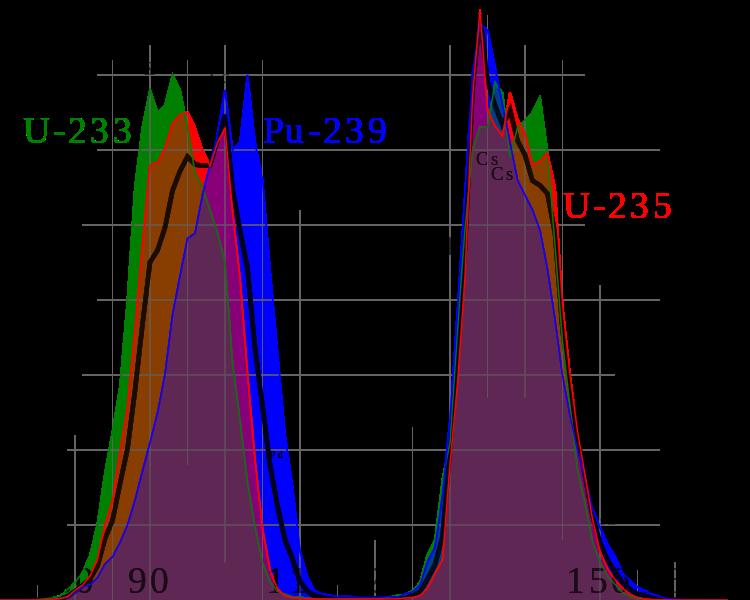 新生児のDNA異常急増!?_b0221143_14300608.png
