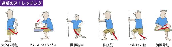 スポーツで関節を痛めた方へ ~その2~サッカー ねんざの対処_a0296269_11415572.jpg