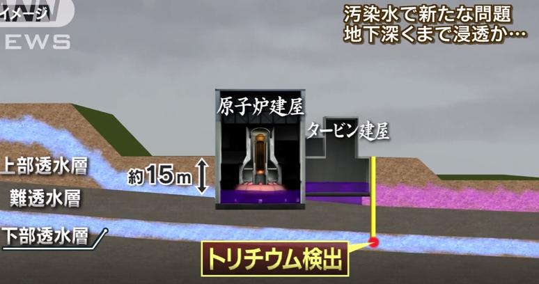 福島第一原発 トラブル続き ほか_c0024539_115172.png