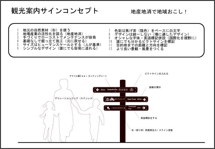 福島地区のサイン_a0286510_18144558.jpg