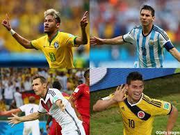 <2014年7月16日>サッカーW杯2014(ブラジル大会)総括レビュー:【前編】_c0119160_1056119.jpg