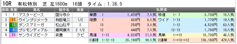 c0030536_0122844.jpg