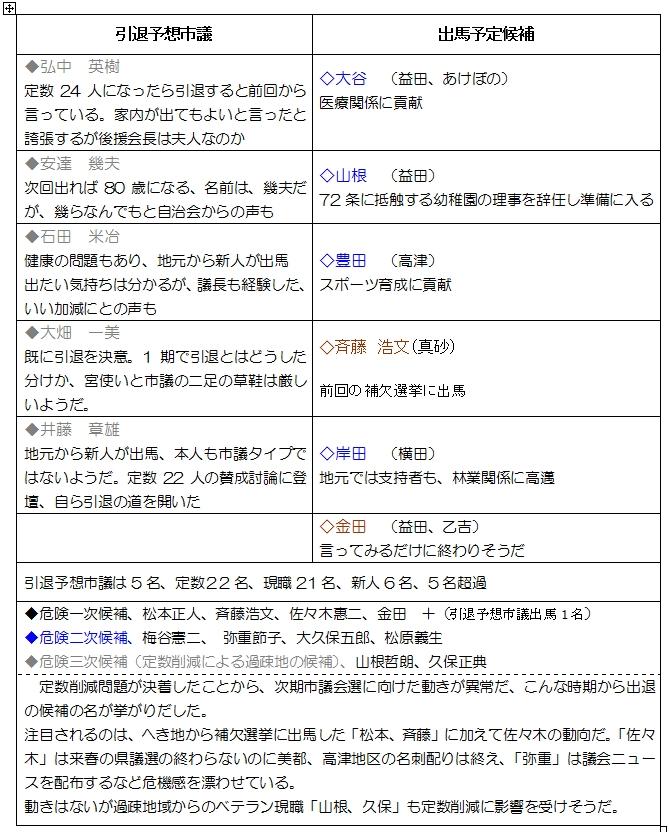 選挙_e0128391_21423421.jpg