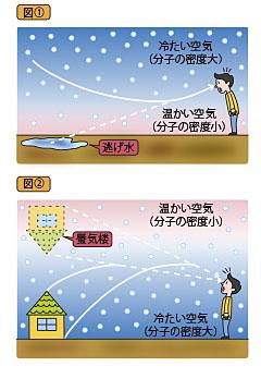 本文イラストレーションのお仕事/宝島社新書様_f0165332_19505064.jpg