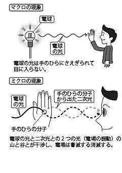 本文イラストレーションのお仕事/宝島社新書様_f0165332_19564253.jpg